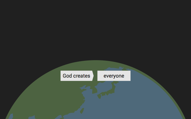 God creates everyone